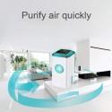 Depurador aire. Ultra violeta, Ozono, Filtro HEPA, Anion. Aroma